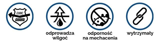 opaska-termoaktywna-sportowa-aon-nessi-materiał