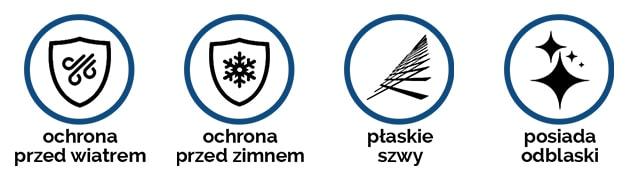 opaska-termoaktywna-sportowa-aon-nessi-właściwości